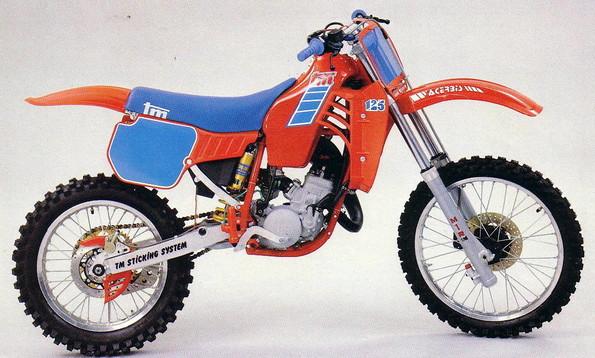 TM 1987
